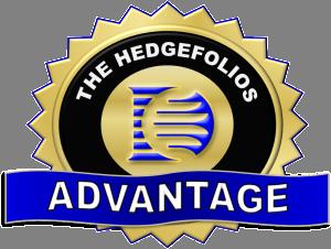 TheHedgeFoliosAdvantage